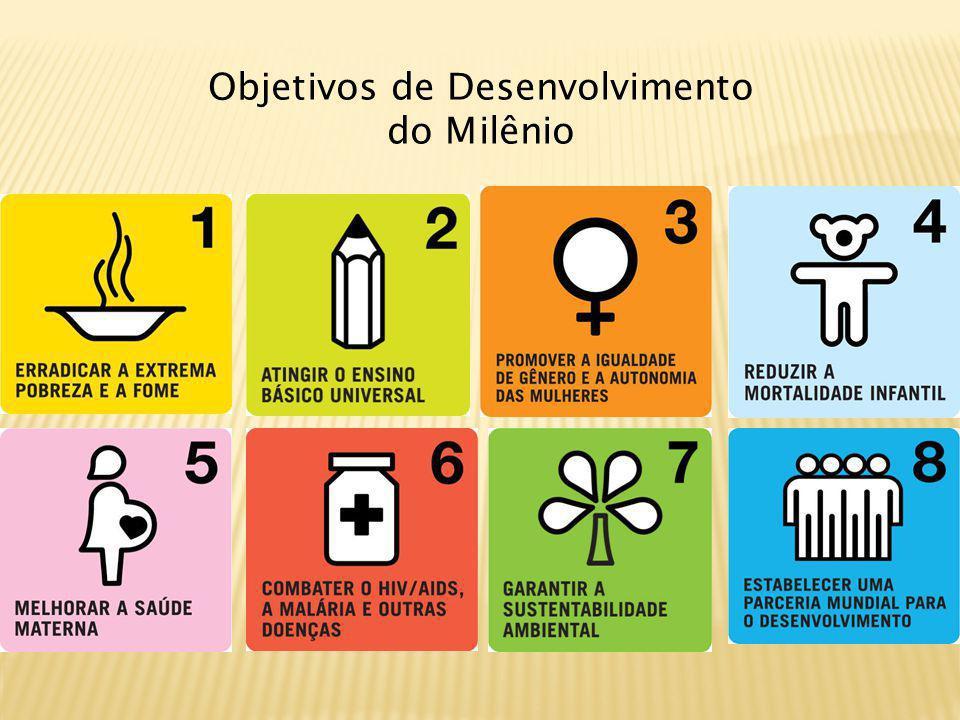Objetivos de Desenvolvimento do Milênio