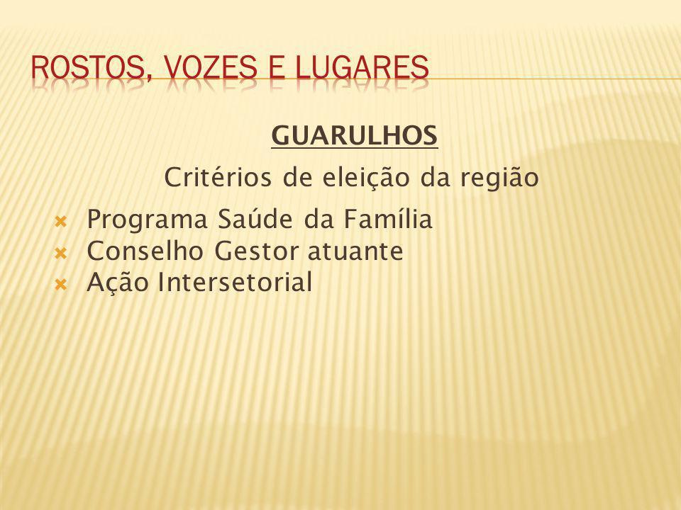 GUARULHOS Critérios de eleição da região Programa Saúde da Família Conselho Gestor atuante Ação Intersetorial