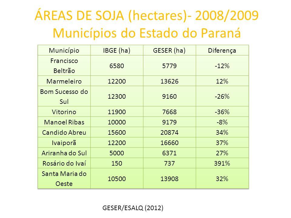 GESER/ESALQ (2012) ÁREAS DE SOJA (hectares)- 2008/2009 Municípios do Estado do Paraná