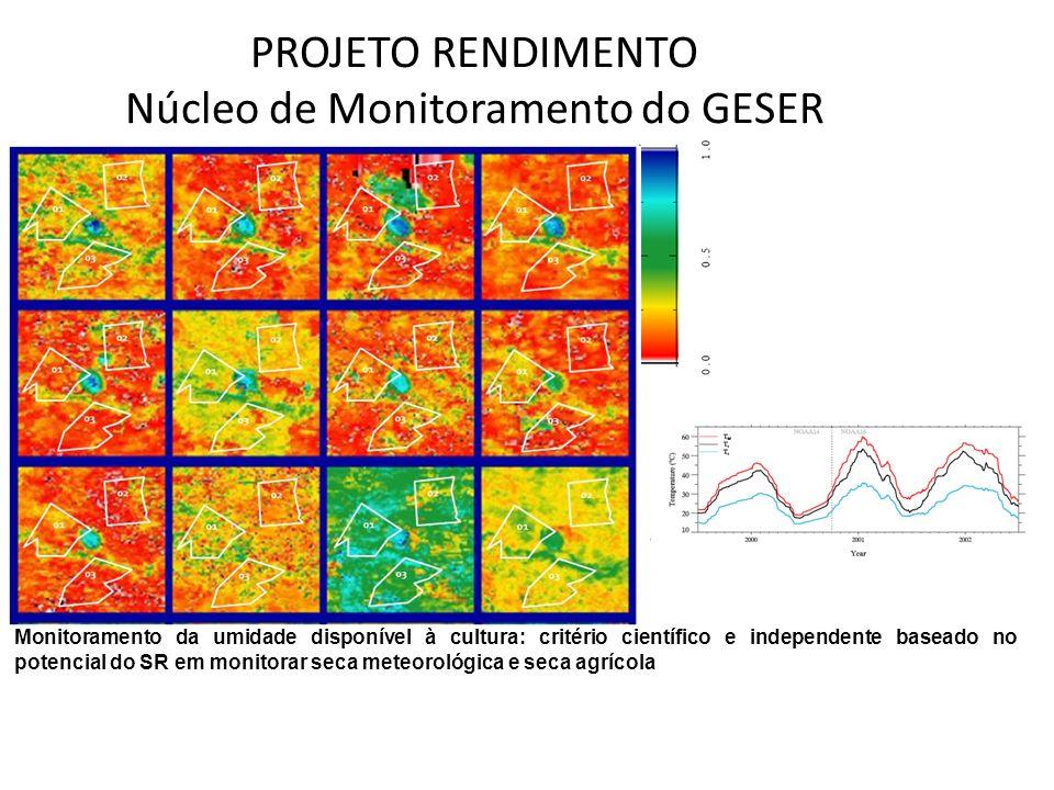PROJETO RENDIMENTO Núcleo de Monitoramento do GESER Monitoramento da umidade disponível à cultura: critério científico e independente baseado no poten