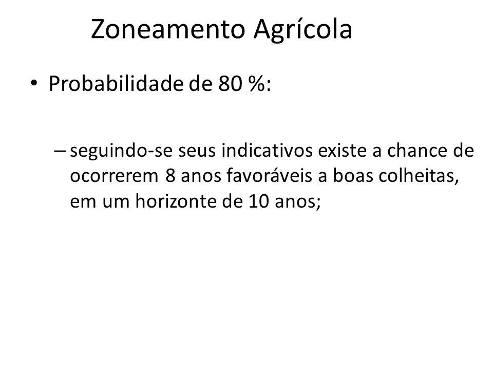 Zoneamento Agrícola Probabilidade de 80 %: – seguindo-se seus indicativos existe a chance de ocorrerem 8 anos favoráveis a boas colheitas, em um horiz