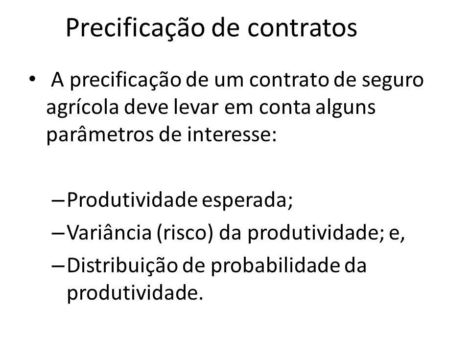 Precificação de contratos A precificação de um contrato de seguro agrícola deve levar em conta alguns parâmetros de interesse: – Produtividade esperad