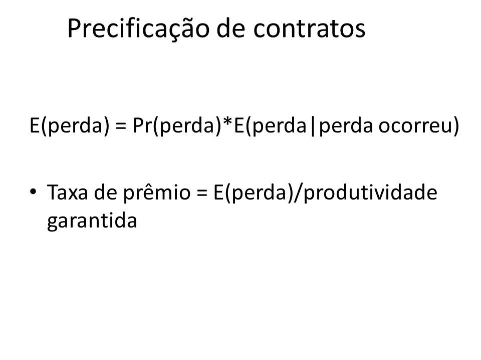 E(perda) = Pr(perda)*E(perda|perda ocorreu) Taxa de prêmio = E(perda)/produtividade garantida Precificação de contratos