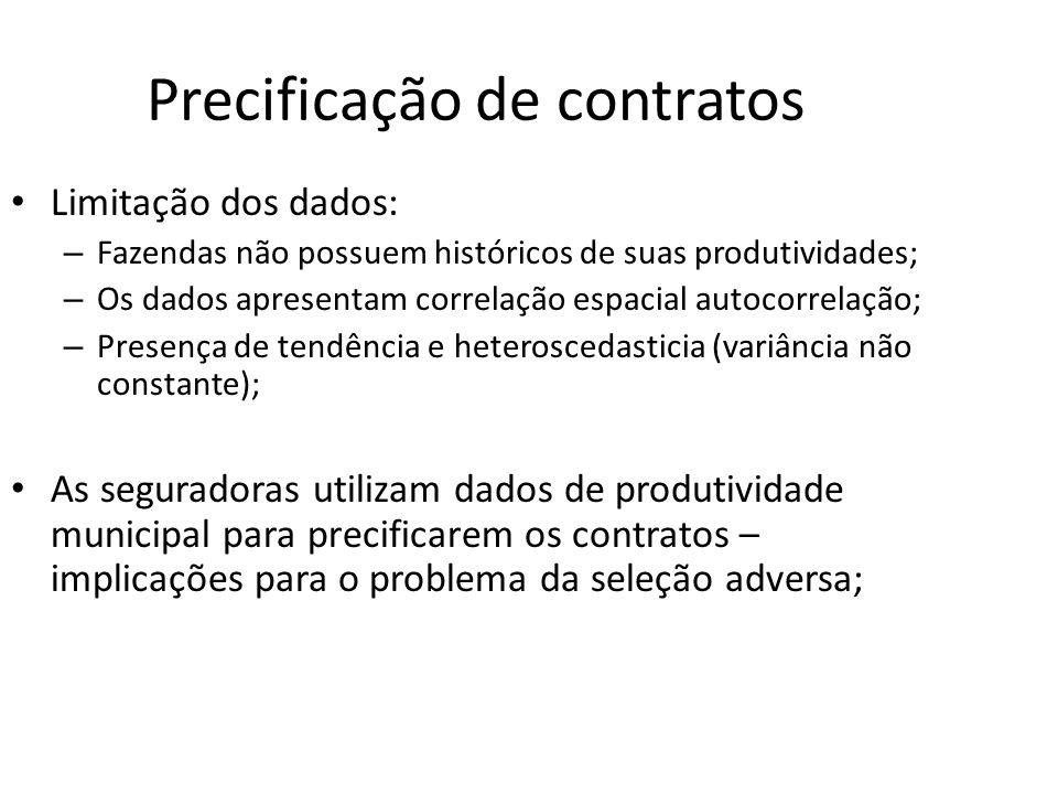 Limitação dos dados: – Fazendas não possuem históricos de suas produtividades; – Os dados apresentam correlação espacial autocorrelação; – Presença de