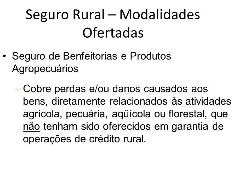 Seguro Rural – Modalidades Ofertadas Seguro de Benfeitorias e Produtos Agropecuários –Cobre perdas e/ou danos causados aos bens, diretamente relaciona