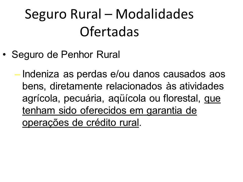 Seguro Rural – Modalidades Ofertadas Seguro de Penhor Rural –Indeniza as perdas e/ou danos causados aos bens, diretamente relacionados às atividades a