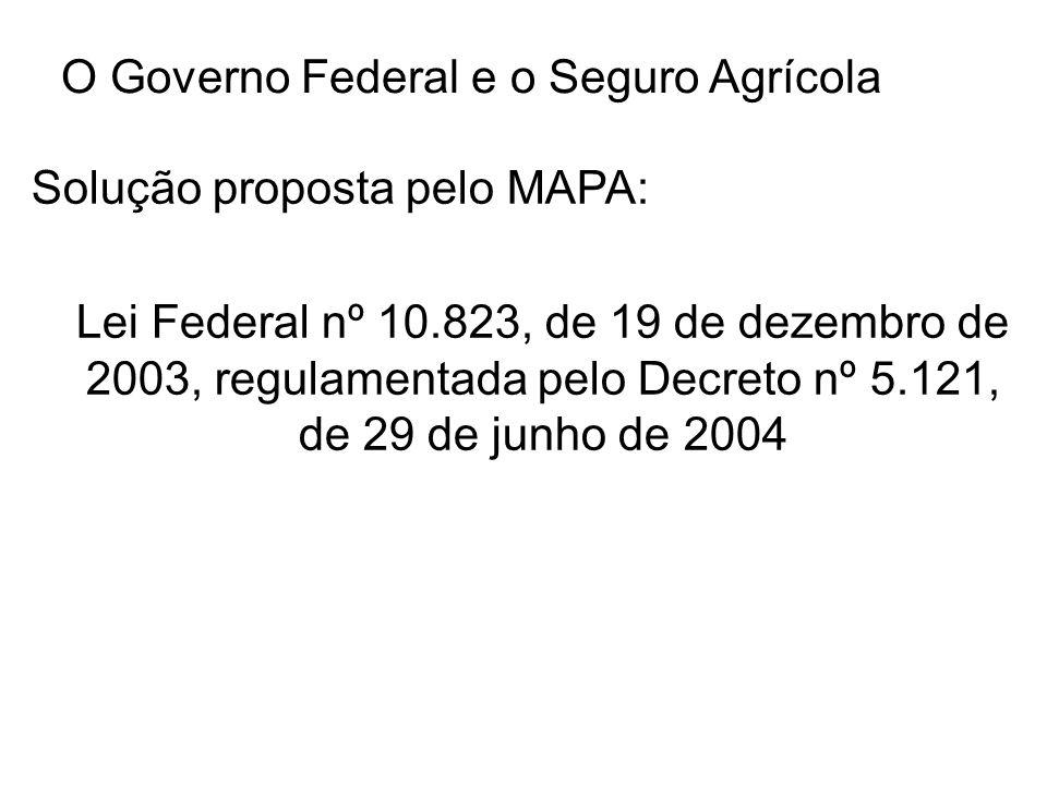 O Governo Federal e o Seguro Agrícola Solução proposta pelo MAPA: Lei Federal nº 10.823, de 19 de dezembro de 2003, regulamentada pelo Decreto nº 5.12