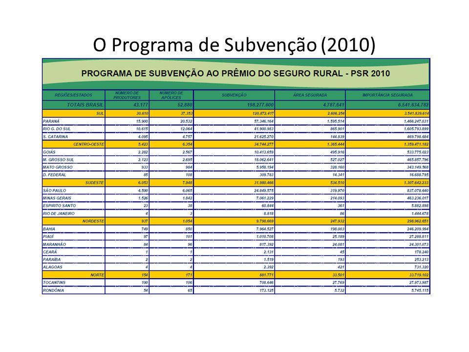 O Programa de Subvenção (2010)