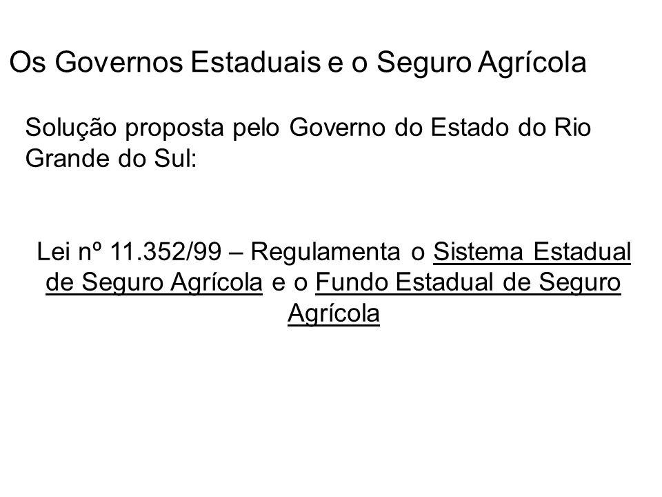 Os Governos Estaduais e o Seguro Agrícola Solução proposta pelo Governo do Estado do Rio Grande do Sul: Lei nº 11.352/99 – Regulamenta o Sistema Estad