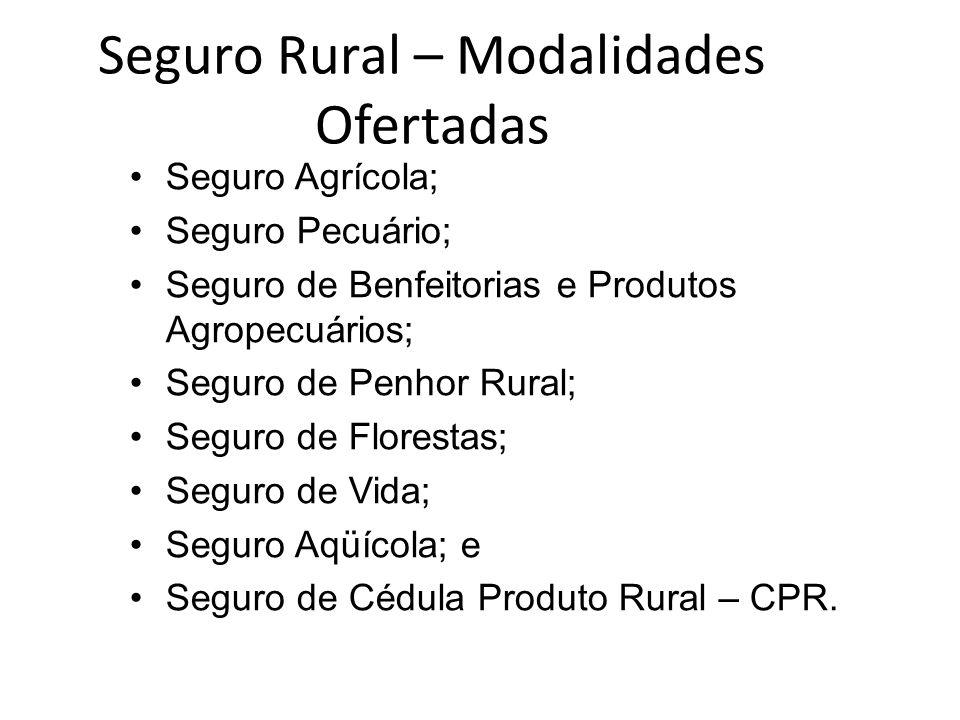 Seguro Rural – Modalidades Ofertadas Seguro Agrícola; Seguro Pecuário; Seguro de Benfeitorias e Produtos Agropecuários; Seguro de Penhor Rural; Seguro