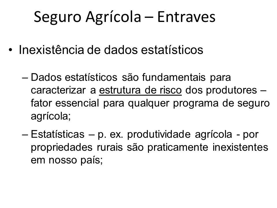 Inexistência de dados estatísticos –Dados estatísticos são fundamentais para caracterizar a estrutura de risco dos produtores – fator essencial para q