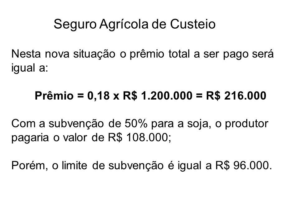 Seguro Agrícola de Custeio Nesta nova situação o prêmio total a ser pago será igual a: Prêmio = 0,18 x R$ 1.200.000 = R$ 216.000 Com a subvenção de 50