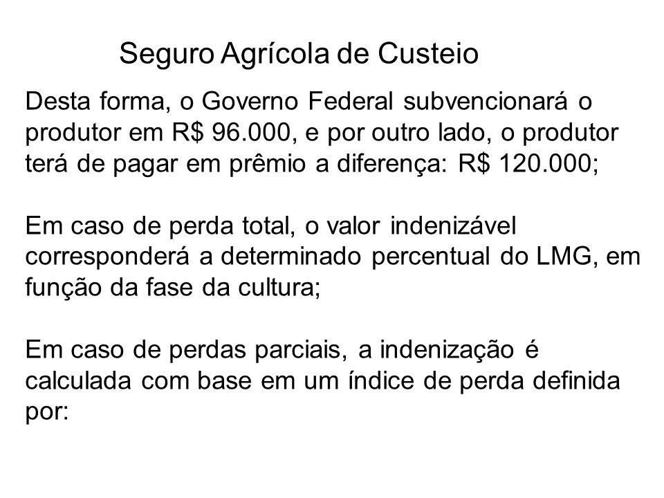 Seguro Agrícola de Custeio Desta forma, o Governo Federal subvencionará o produtor em R$ 96.000, e por outro lado, o produtor terá de pagar em prêmio