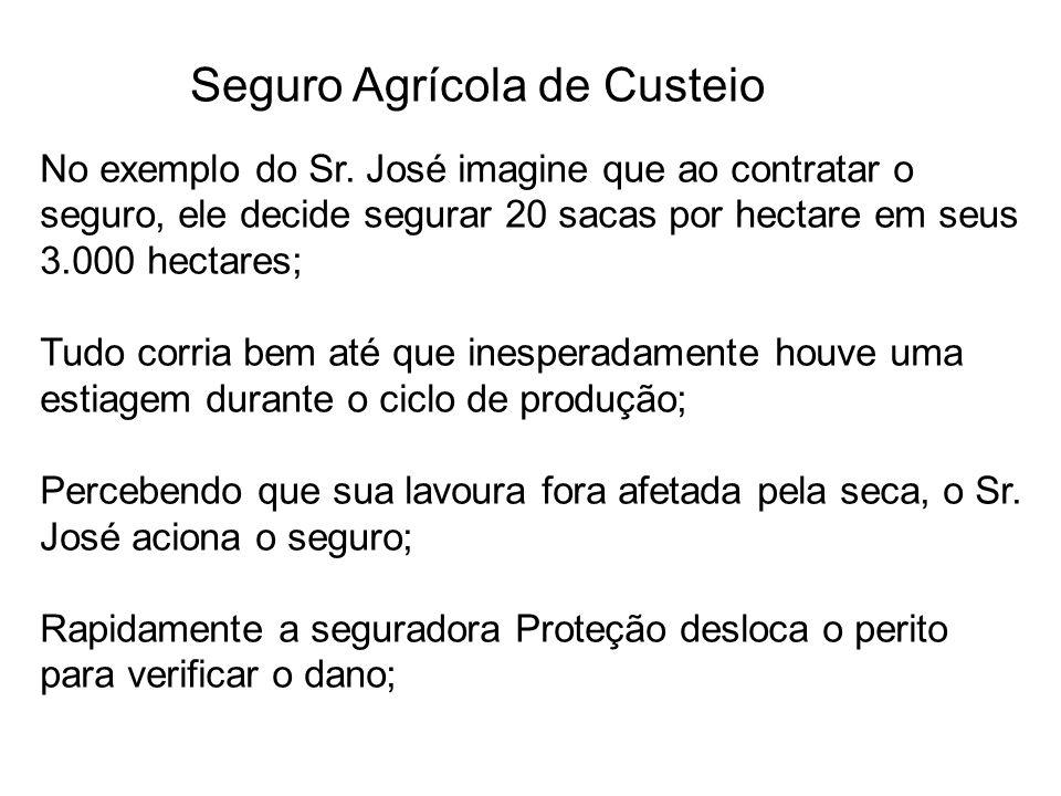 Seguro Agrícola de Custeio No exemplo do Sr. José imagine que ao contratar o seguro, ele decide segurar 20 sacas por hectare em seus 3.000 hectares; T