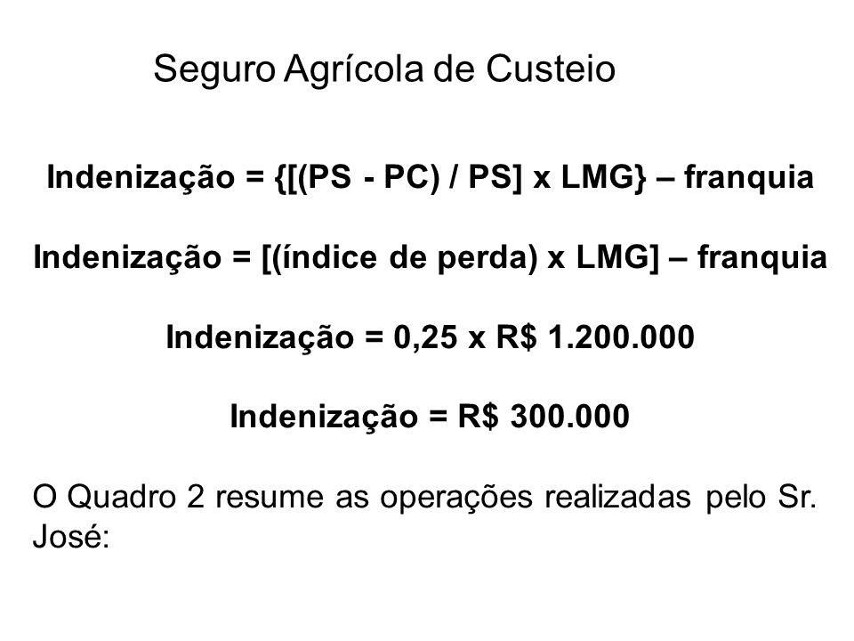 Seguro Agrícola de Custeio Indenização = {[(PS - PC) / PS] x LMG} – franquia Indenização = [(índice de perda) x LMG] – franquia Indenização = 0,25 x R
