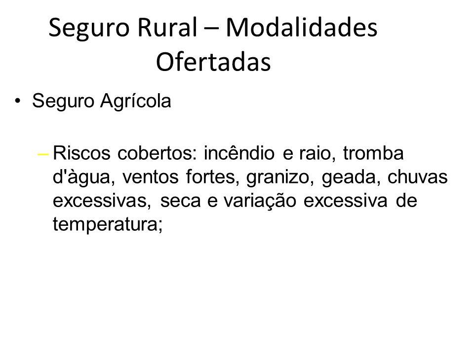 Seguro Rural – Modalidades Ofertadas Seguro Agrícola –Riscos cobertos: incêndio e raio, tromba d'àgua, ventos fortes, granizo, geada, chuvas excessiva