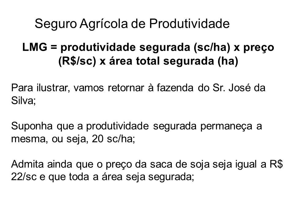 Seguro Agrícola de Produtividade LMG = produtividade segurada (sc/ha) x preço (R$/sc) x área total segurada (ha) Para ilustrar, vamos retornar à fazen
