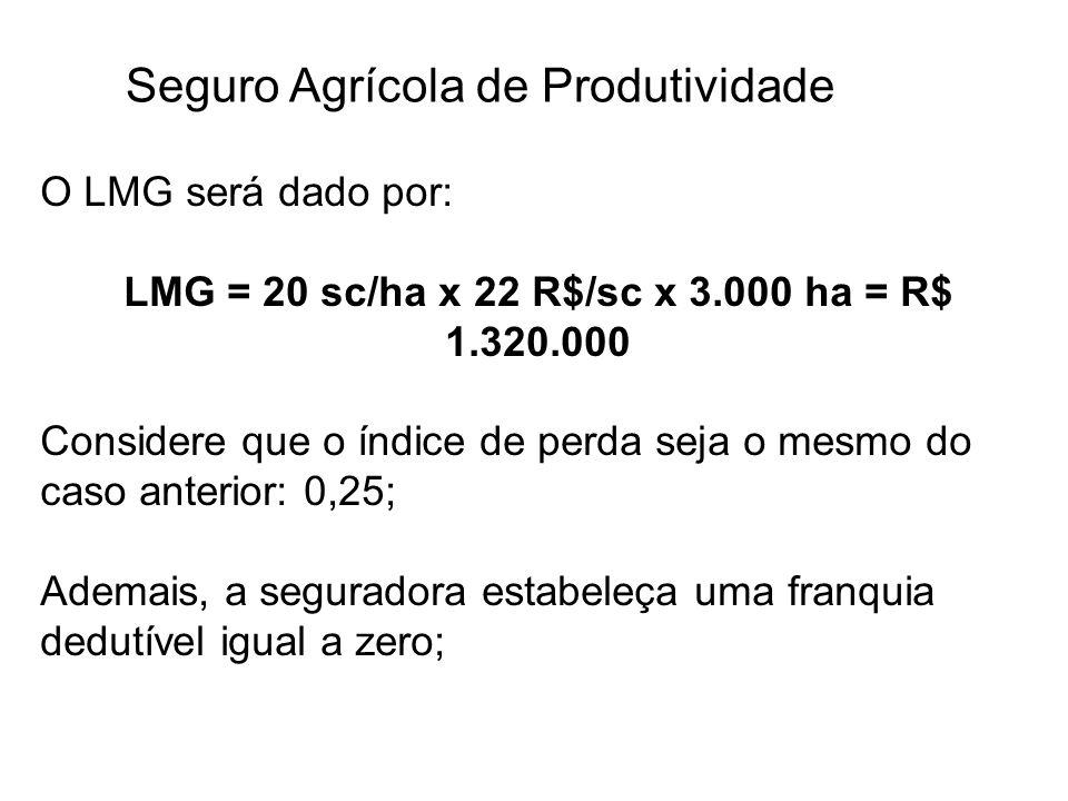 Seguro Agrícola de Produtividade O LMG será dado por: LMG = 20 sc/ha x 22 R$/sc x 3.000 ha = R$ 1.320.000 Considere que o índice de perda seja o mesmo