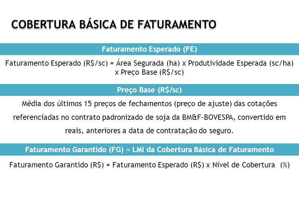 COBERTURA BÁSICA DE FATURAMENTO Faturamento Esperado (FE) Faturamento Esperado (R$/sc) = Área Segurada (ha) x Produtividade Esperada (sc/ha) x Preço B