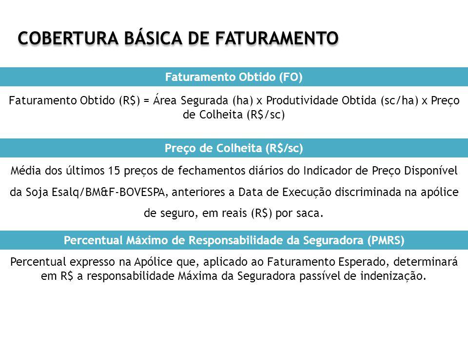 COBERTURA BÁSICA DE FATURAMENTO Faturamento Obtido (FO) Faturamento Obtido (R$) = Área Segurada (ha) x Produtividade Obtida (sc/ha) x Preço de Colheit