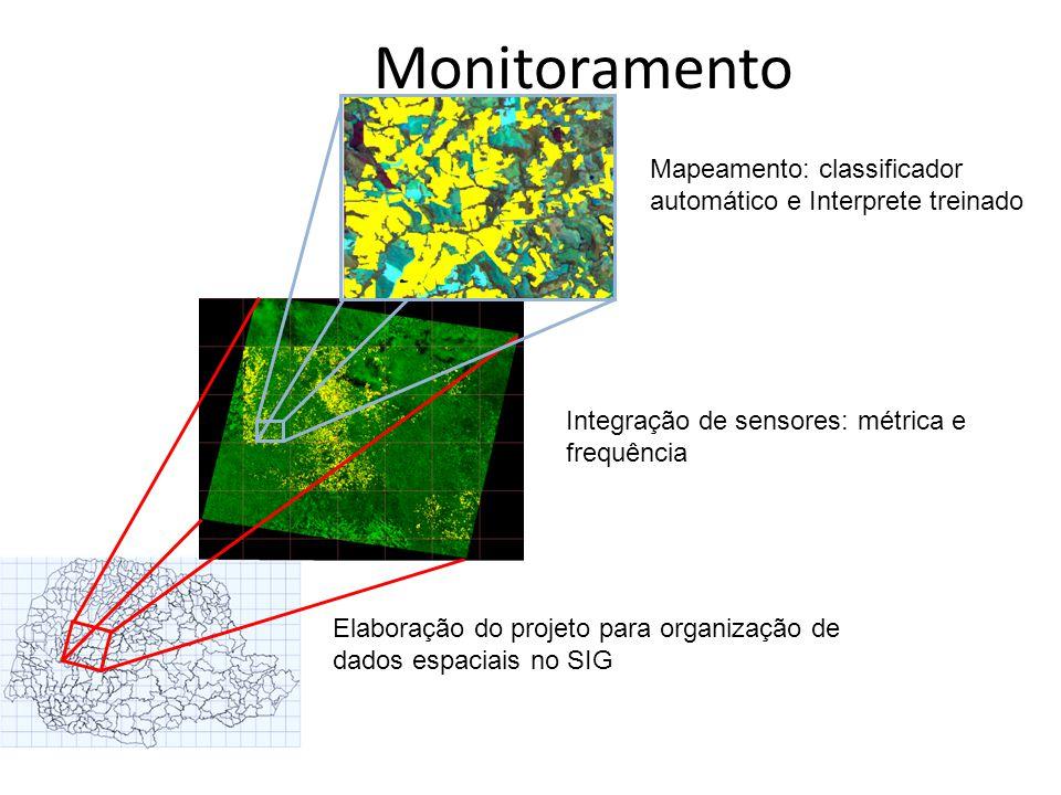 Monitoramento Integração de sensores: métrica e frequência Mapeamento: classificador automático e Interprete treinado Elaboração do projeto para organ