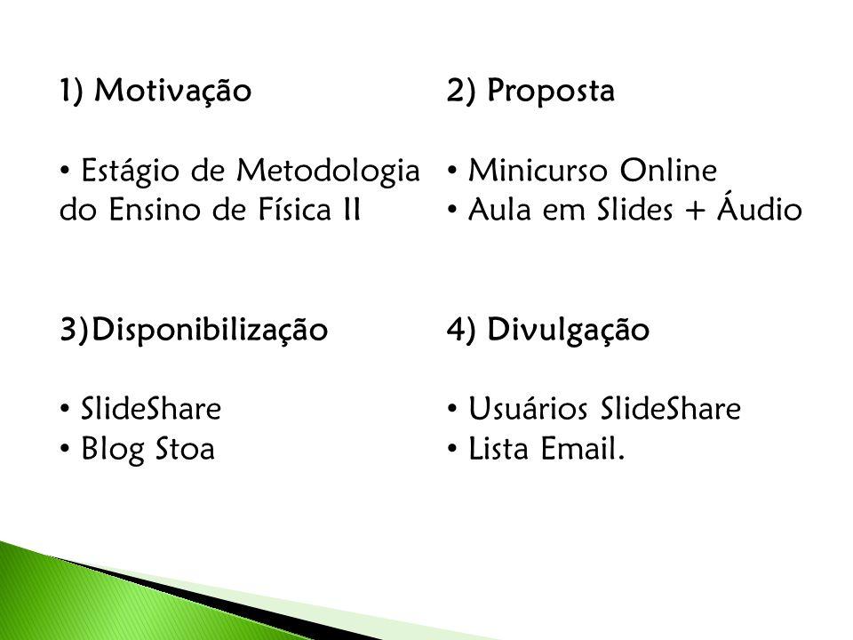 1) Motivação Estágio de Metodologia do Ensino de Física II 3)Disponibilização SlideShare Blog Stoa 2) Proposta Minicurso Online Aula em Slides + Áudio 4) Divulgação Usuários SlideShare Lista Email.