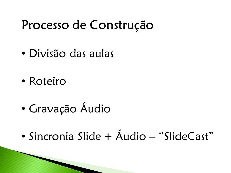 Processo de Construção Divisão das aulas Roteiro Gravação Áudio Sincronia Slide + Áudio – SlideCast