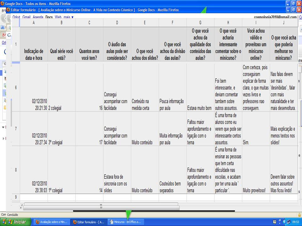 Considerações finais Facilidade na aplicação do estágio Avaliação da qualidade das aulas Público Alvo extenso Dificuldades no SlideShare (upload áudio e vídeo)