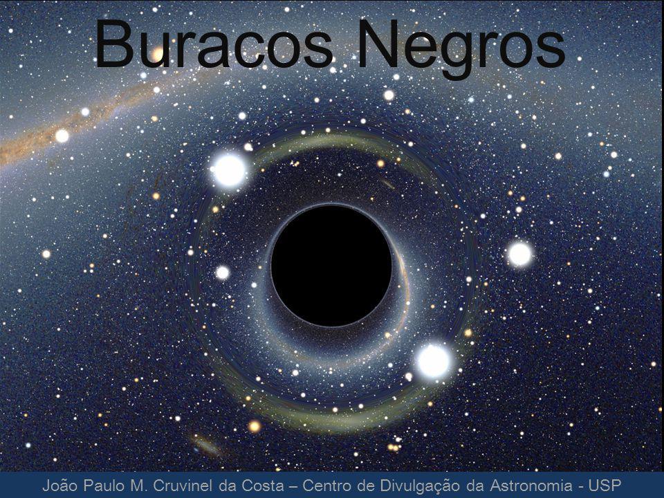 Buracos Negros João Paulo M. Cruvinel da Costa – Centro de Divulgação da Astronomia - USP