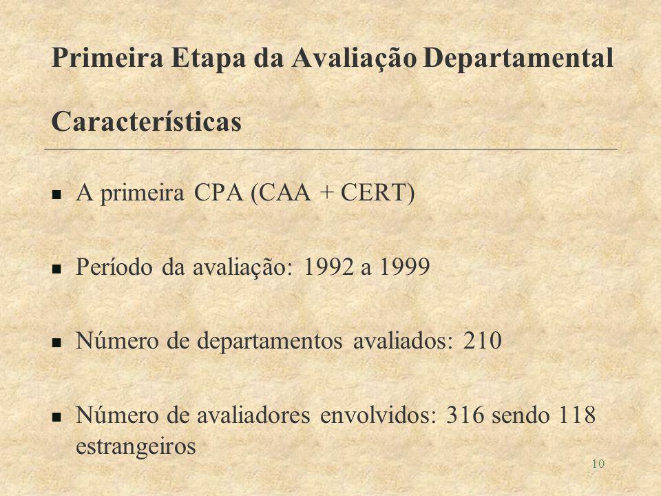 10 Primeira Etapa da Avaliação Departamental Características A primeira CPA (CAA + CERT) Período da avaliação: 1992 a 1999 Número de departamentos avaliados: 210 Número de avaliadores envolvidos: 316 sendo 118 estrangeiros