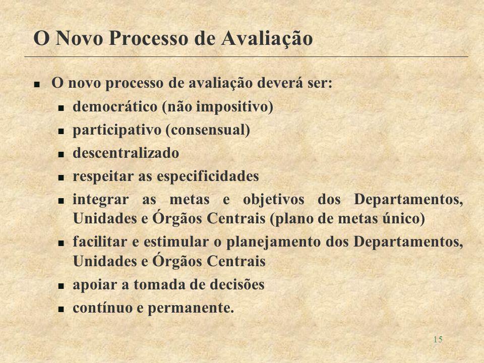 15 O Novo Processo de Avaliação O novo processo de avaliação deverá ser: democrático (não impositivo) participativo (consensual) descentralizado respeitar as especificidades integrar as metas e objetivos dos Departamentos, Unidades e Órgãos Centrais (plano de metas único) facilitar e estimular o planejamento dos Departamentos, Unidades e Órgãos Centrais apoiar a tomada de decisões contínuo e permanente.