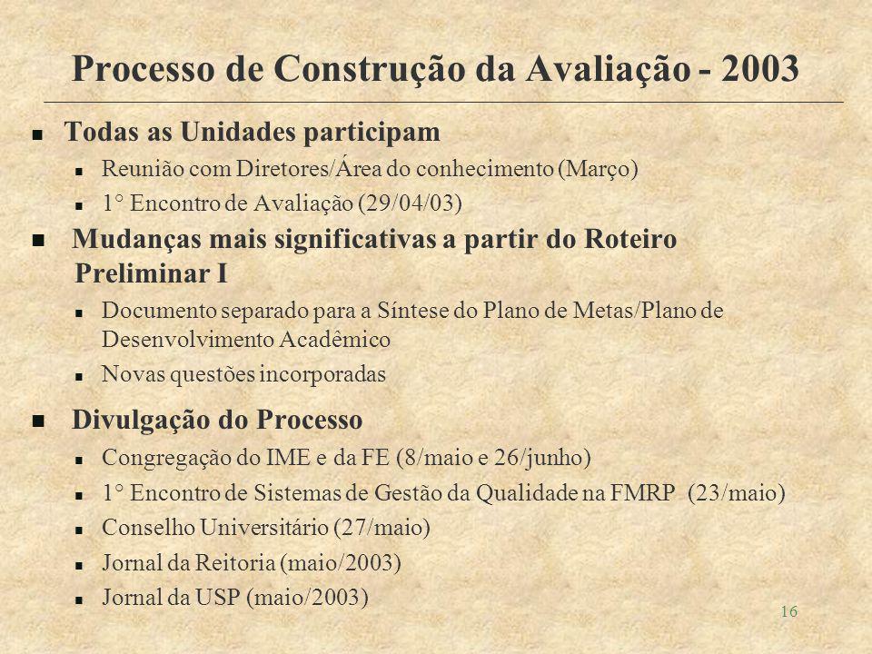 16 Processo de Construção da Avaliação - 2003 Todas as Unidades participam Reunião com Diretores/Área do conhecimento (Março) 1° Encontro de Avaliação (29/04/03) Mudanças mais significativas a partir do Roteiro Preliminar I Documento separado para a Síntese do Plano de Metas/Plano de Desenvolvimento Acadêmico Novas questões incorporadas Divulgação do Processo Congregação do IME e da FE (8/maio e 26/junho) 1° Encontro de Sistemas de Gestão da Qualidade na FMRP (23/maio) Conselho Universitário (27/maio) Jornal da Reitoria (maio/2003) Jornal da USP (maio/2003)