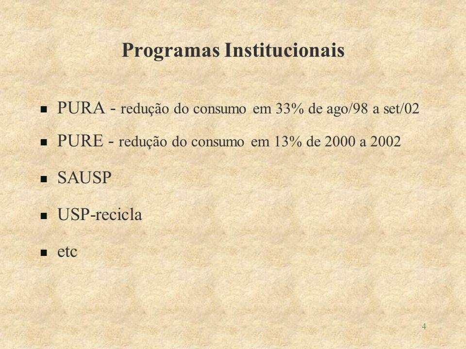 4 Programas Institucionais PURA - redução do consumo em 33% de ago/98 a set/02 PURE - redução do consumo em 13% de 2000 a 2002 SAUSP USP-recicla etc