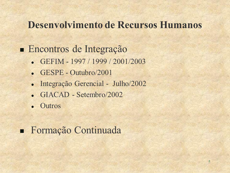 5 Desenvolvimento de Recursos Humanos Encontros de Integração l GEFIM - 1997 / 1999 / 2001/2003 l GESPE - Outubro/2001 l Integração Gerencial - Julho/2002 l GIACAD - Setembro/2002 l Outros Formação Continuada