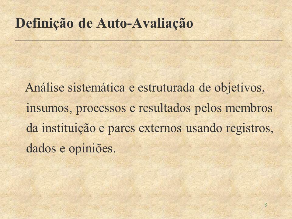 8 Definição de Auto-Avaliação Análise sistemática e estruturada de objetivos, insumos, processos e resultados pelos membros da instituição e pares externos usando registros, dados e opiniões.