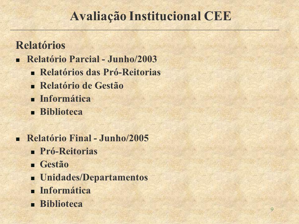 9 Relatórios Relatório Parcial - Junho/2003 Relatórios das Pró-Reitorias Relatório de Gestão Informática Biblioteca Relatório Final - Junho/2005 Pró-Reitorias Gestão Unidades/Departamentos Informática Biblioteca Avaliação Institucional CEE
