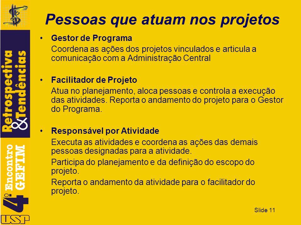 Slide 11 Pessoas que atuam nos projetos Gestor de Programa Coordena as ações dos projetos vinculados e articula a comunicação com a Administração Cent