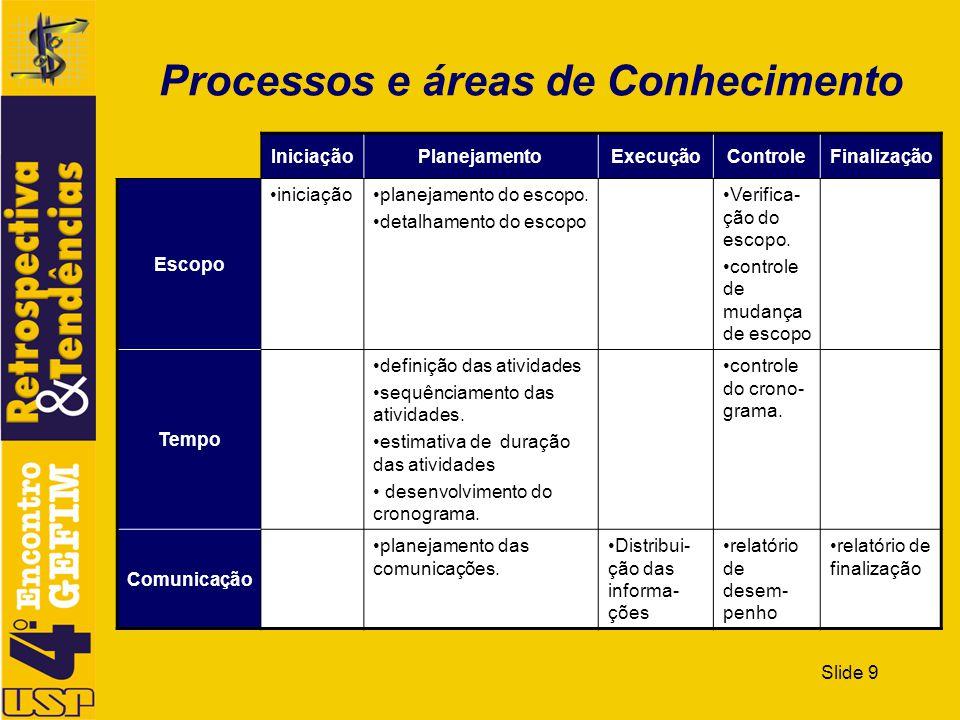 Slide 9 Processos e áreas de Conhecimento IniciaçãoPlanejamentoExecuçãoControleFinalização Escopo iniciaçãoplanejamento do escopo. detalhamento do esc