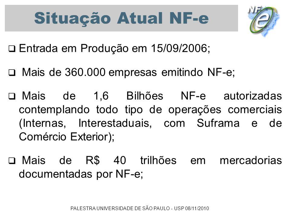 Situação Atual NF-e Entrada em Produção em 15/09/2006; Mais de 360.000 empresas emitindo NF-e; Mais de 1,6 Bilhões NF-e autorizadas contemplando todo