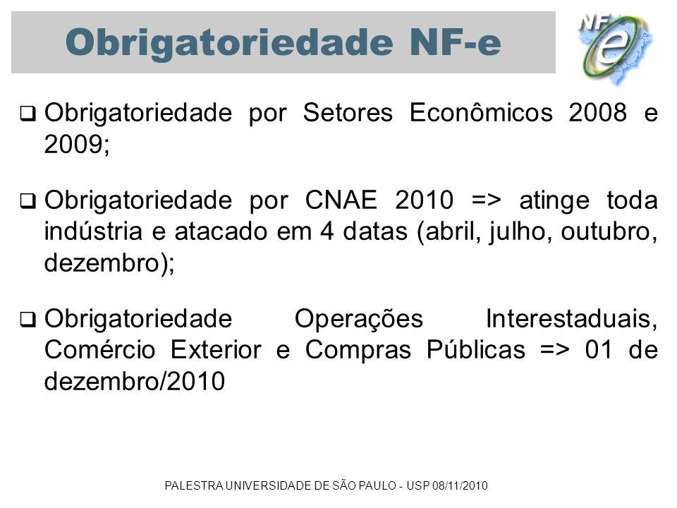 PALESTRA UNIVERSIDADE DE SÃO PAULO - USP 08/11/2010 Obrigatoriedade NF-e Obrigatoriedade por Setores Econômicos 2008 e 2009; Obrigatoriedade por CNAE