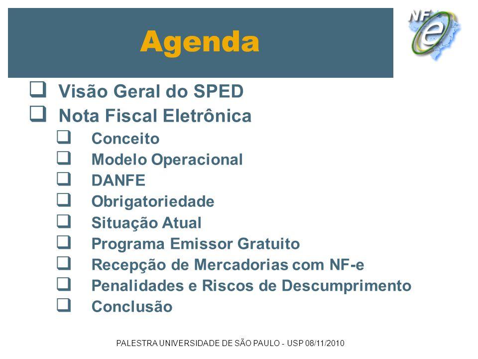 PALESTRA UNIVERSIDADE DE SÃO PAULO - USP 08/11/2010 Conclusão Nota Fiscal Eletrônica é Caminho Sem Volta Segurança está na Existência da NF-e na Base de Dados do Fisco e não mais no Papel Importância da Consulta da Validade da NF-e A partir de 01 de Dezembro de 2010 a NF-e é obrigatória para qualquer operação com Administração Pública Validade do Arquivo Eletrônico em Substituição ao Papel Possibilidade de Automação e Integração de Processos de Logística e Recebimento de Mercadorias