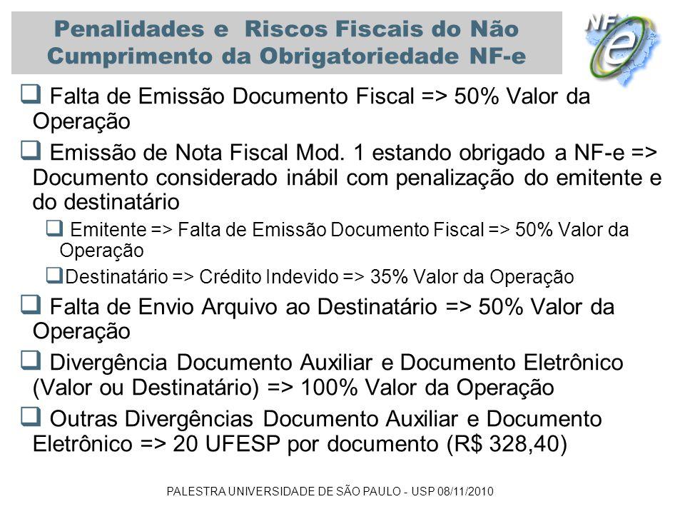 PALESTRA UNIVERSIDADE DE SÃO PAULO - USP 08/11/2010 Falta de Emissão Documento Fiscal => 50% Valor da Operação Emissão de Nota Fiscal Mod. 1 estando o
