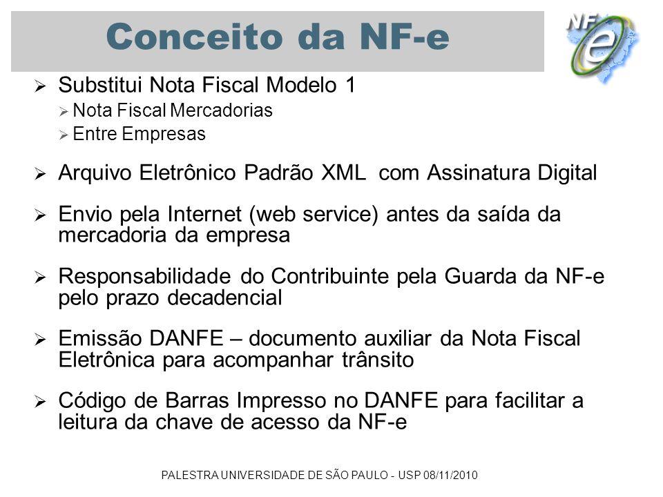 PALESTRA UNIVERSIDADE DE SÃO PAULO - USP 08/11/2010 Secretaria Fazenda Vendedor Comprador Modelo Operacional Envio NF-e Em cada operação o vendedor deve solicitar Autorização de Uso da NF-e à SEFAZ antes da Circulação da Mercadoria Envia NFE NFE