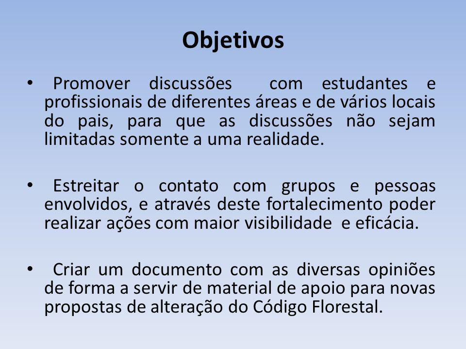 Grupos e profissionais convidados Grupos PET relacionados a área de direito, ambiental, biológicas, agrícola e florestal.