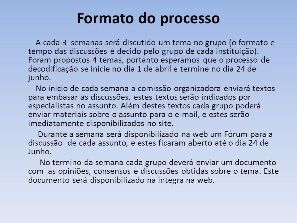 Formato do processo A cada 3 semanas será discutido um tema no grupo (o formato e tempo das discussões é decido pelo grupo de cada instituição).
