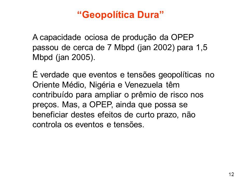 12 Geopolítica Dura A capacidade ociosa de produção da OPEP passou de cerca de 7 Mbpd (jan 2002) para 1,5 Mbpd (jan 2005). É verdade que eventos e ten