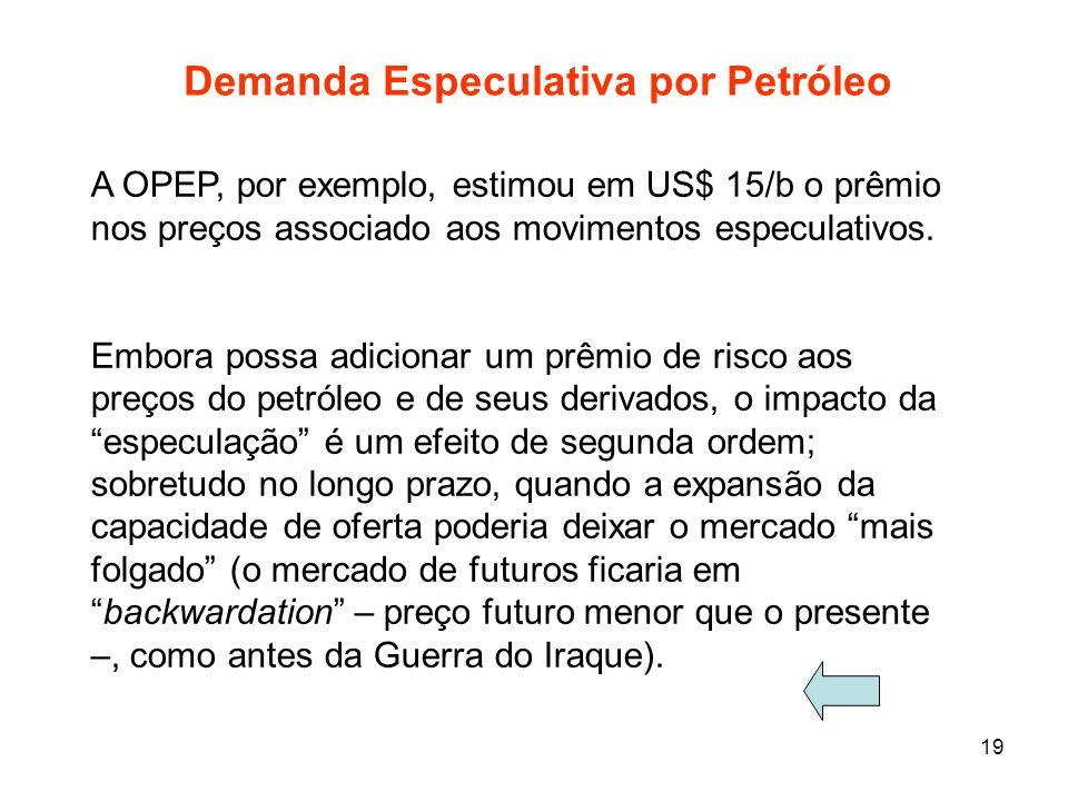 19 A OPEP, por exemplo, estimou em US$ 15/b o prêmio nos preços associado aos movimentos especulativos. Embora possa adicionar um prêmio de risco aos