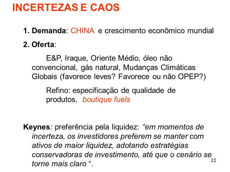 22 INCERTEZAS E CAOS 1.Demanda: CHINA e crescimento econômico mundial 2. Oferta: E&P, Iraque, Oriente Médio, óleo não convencional, gás natural, Mudan