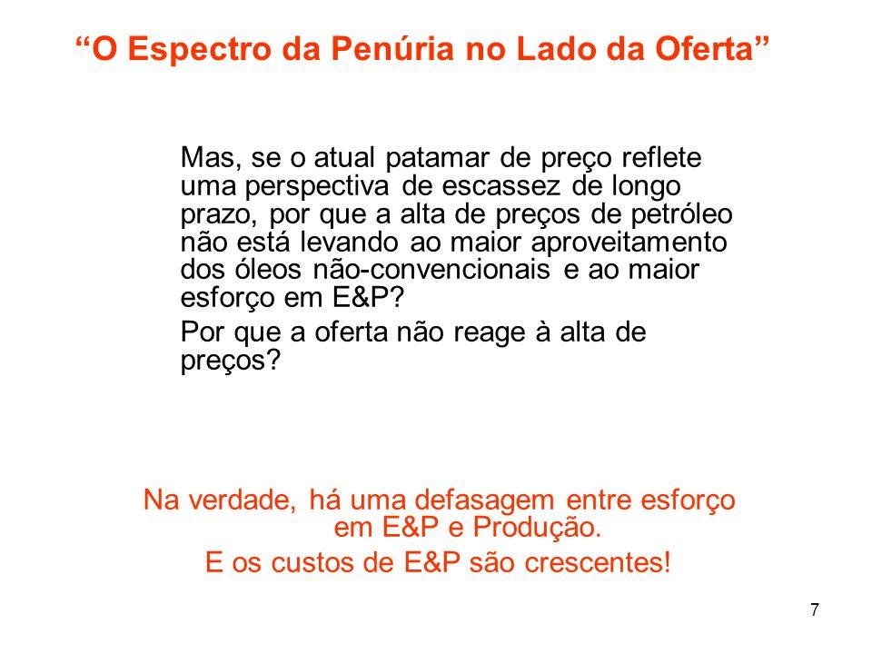 7 O Espectro da Penúria no Lado da Oferta Mas, se o atual patamar de preço reflete uma perspectiva de escassez de longo prazo, por que a alta de preços de petróleo não está levando ao maior aproveitamento dos óleos não-convencionais e ao maior esforço em E&P.