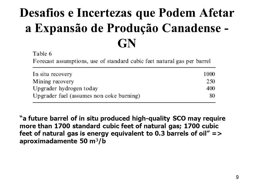9 Desafios e Incertezas que Podem Afetar a Expansão de Produção Canadense - GN a future barrel of in situ produced high-quality SCO may require more t